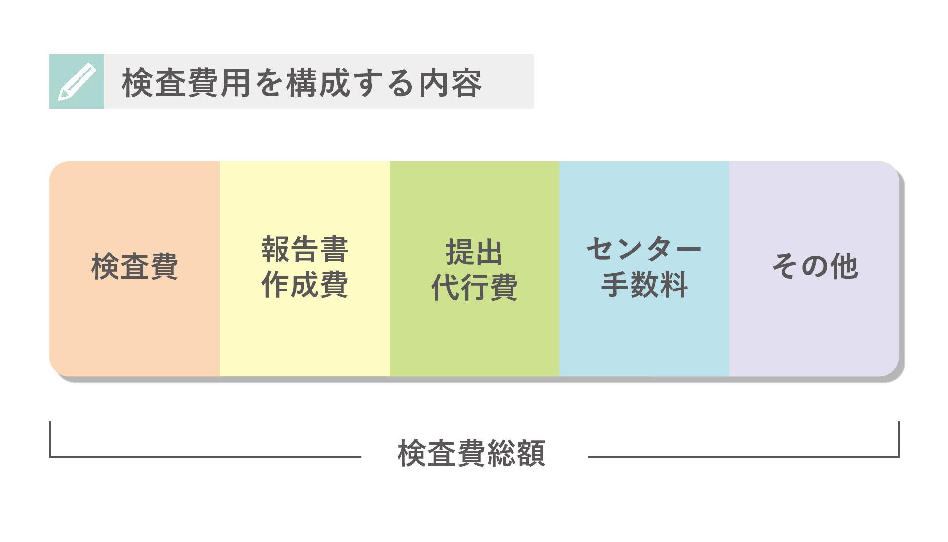 調査 定期 建築 特定 物